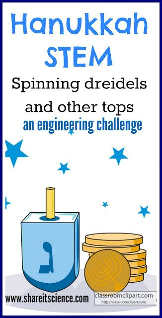 Share it! Science News : Saturday Science Experiment: Spinning Dreidels and othe... 1