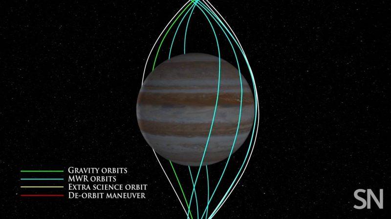 Jupiter, meet Juno   Science News 2