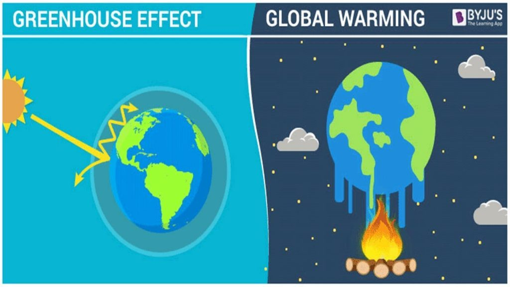 [Science News] What Is the Greenhouse Effect? 1