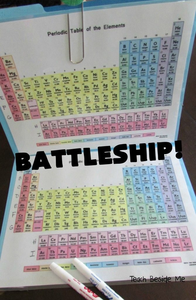 Learn the Periodic Table of Elements in a fun way with Periodic Table Battleship... 1