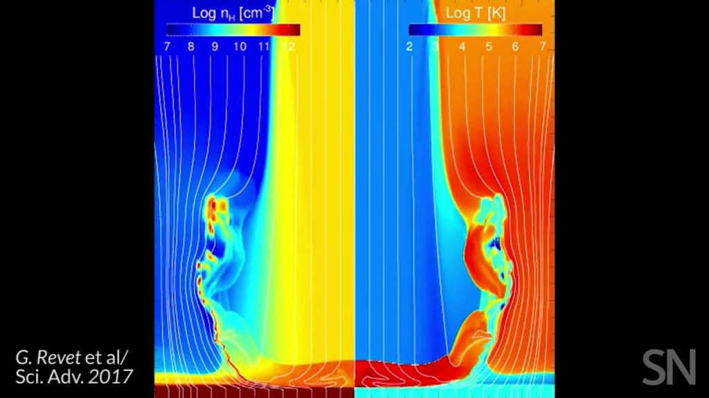 Watch this simulation of plasma splashing off a feeding star | Science News 1