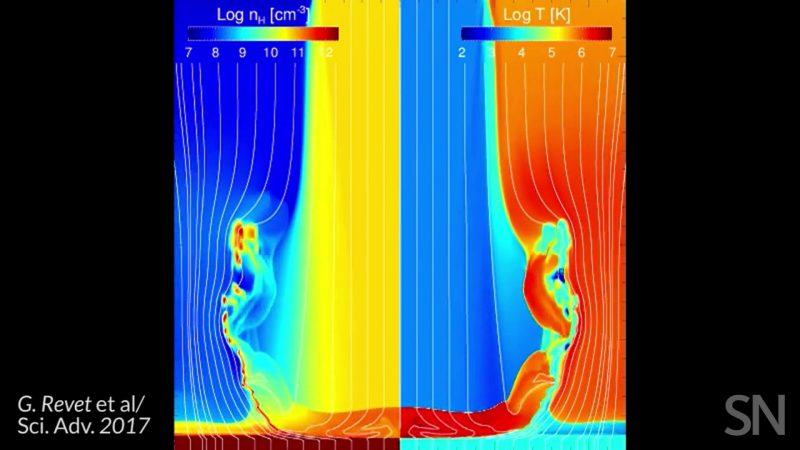 Watch this simulation of plasma splashing off a feeding star   Science News 2