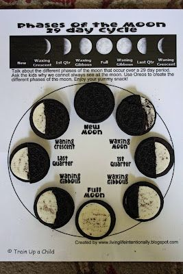 Hands On Science: Phases of the Moon Activities for Kids - Inspire Creativity, R... 1