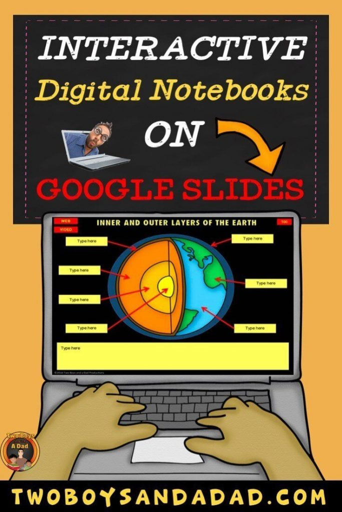 Using Interactive Digital Notebooks in the classroom with students is a great wa... 1