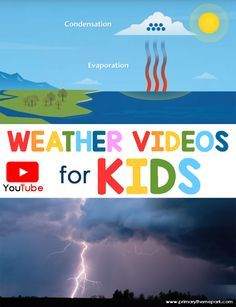 This collection of YouTube Weather Videos for Kids are a perfect addition to a w... 1