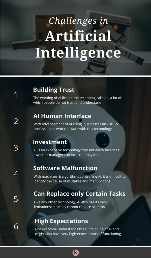 Challenges of artificial intelligence! - RedAlkemi  #technology #AI #artificiali... 1