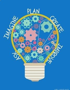FREE DOWNLOAD Engineering Design Posters. Ask, Imagine, Plan, Create and Improve... 1