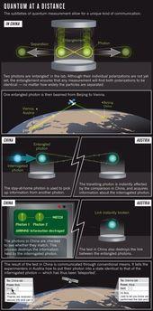 El teletransporte cuántico vía satélite « Francis (th)E mule Science's N... 1