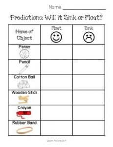 I use this to have students make predictions if an item floats or sinks. 3