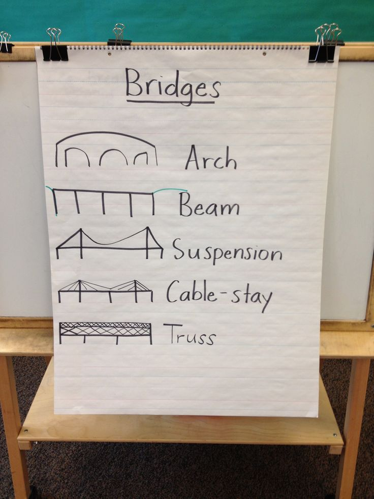 Bridges ~ Activity for ages 5 to 8. Science Technology Engineering and Math {STE... 1