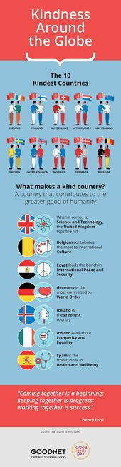 Kindness Around the World What makes a kind country? A country that contributes ... 3