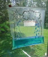 Sachunterricht in der Grundschule: Wasserkreislauf sichtbar machen 3
