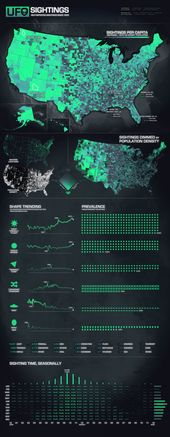 Maps Show Where And When UFO Sightings Occur, From 1925 To 2014. Datavisualizati... 1