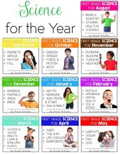 First Grade Science Bundle: Units, Interactive Notebook, Close Reading, & More! 5