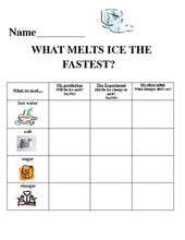What Melts Ice the Fastest? 3