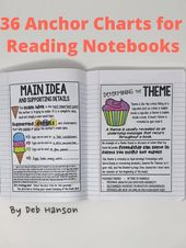 Reading Notebook Anchor Charts 1