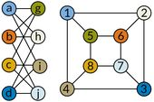 New algorithm cracks graph problem 6
