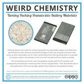 Weird Chemistry 1
