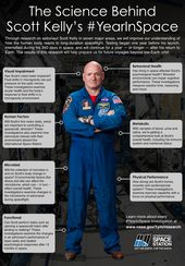The Science Behind Scott Kelly's #YearInSpace 7