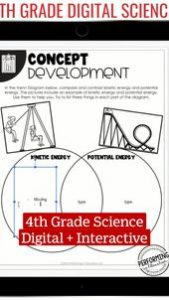 4th Grade Digital + Interactive Science Lessons 4