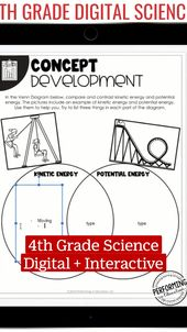 4th Grade Digital + Interactive Science Lessons 5