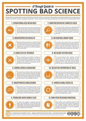 A Rough Guide to Spotting Bad Science Poster 1