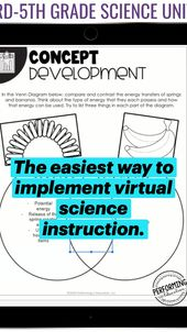 The easiest way to implement virtual science instruction. 1