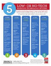 5 Low or No-Tech Assistive Technology Tools 17