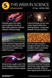 New Scientific Discoveries - This Week in Science 1